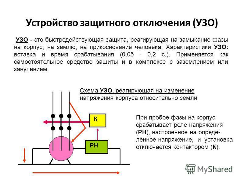 Зануление Зануление - это соединение корпуса оборудования с нулевым защитным проводником. При пробое фазы на корпус возникает большой ток короткого замыкания, срабатывают автоматические выключатели (АВ) или сгорают плавкие вставки предохранителей (ПР