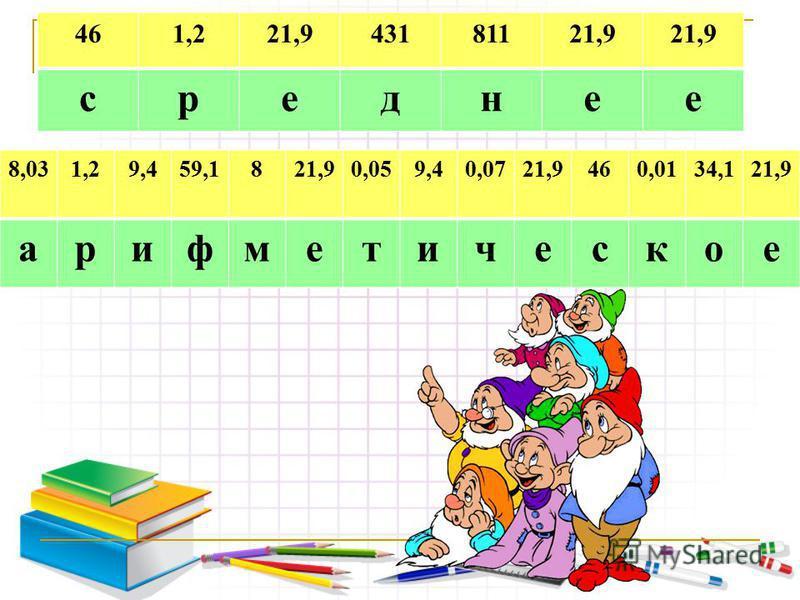 461,221,943181121,9 8,031,29,459,1821,90,059,40,0721,9460,0134,121,9 461,221,943181121,9 среднее 8,031,29,459,1821,90,059,40,0721,9460,0134,121,9 арифметическое
