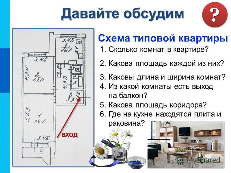 Схема типовой квартиры ВХОД 1. Сколько комнат в квартире? 2. Какова площадь каждой из них? 3. Каковы длина и ширина комнат? 4. Из какой комнаты есть выход на балкон? 5. Какова площадь коридора? 6. Где на кухне находятся плита и раковина? Давайте обсу