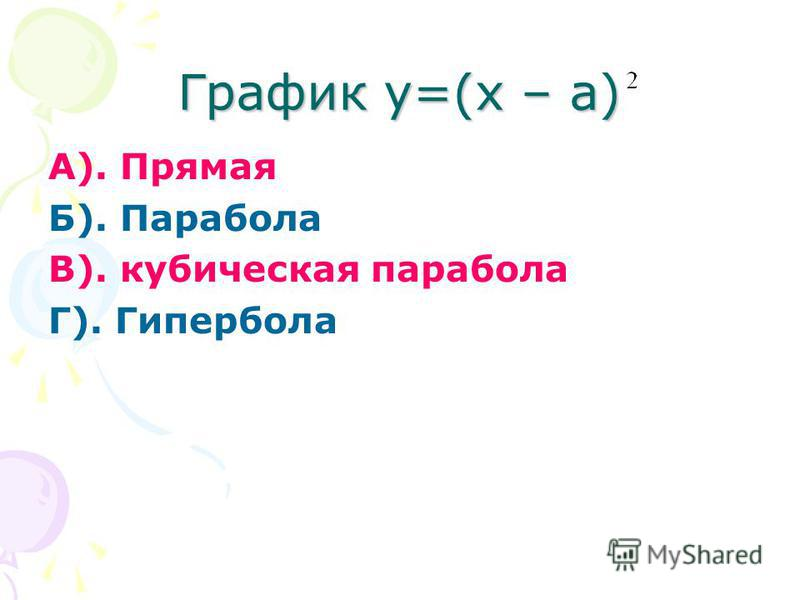 График у=(х – а) А). Прямая Б). Парабола В). кубическая парабола Г). Гипербола