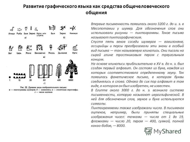 Развитие графического языка как средства общечеловеческого общения Впервые письменность появилась около 3200 г. до и. э. в Месопотамии у шумер. Для обозначения слов они использовали рисунки пиктограммы. Такое письмо называют пиктографическим. Спустя
