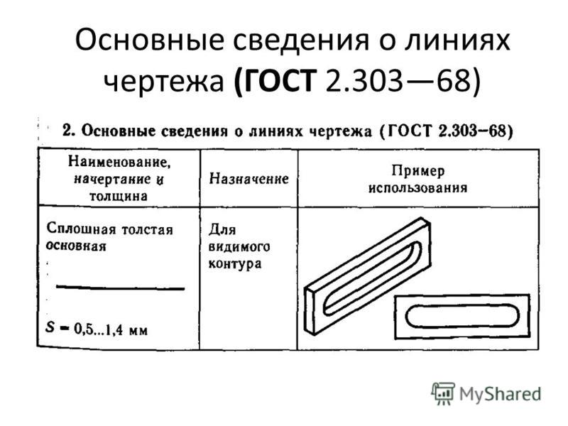 Основные сведения о линиях чертежа (ГОСТ 2.30368)