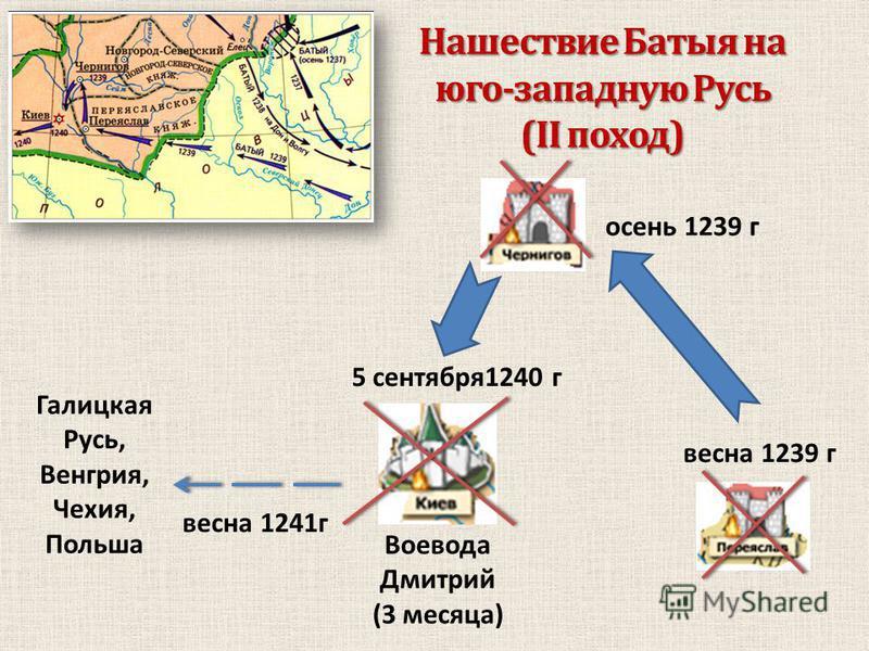 Нашествие Батыя на юго-западную Русь (II поход) весна 1239 г Воевода Дмитрий (3 месяца) осень 1239 г 5 сентября 1240 г Галицкая Русь, Венгрия, Чехия, Польша весна 1241 г