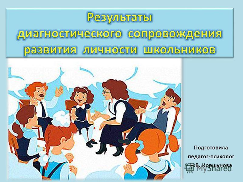 Подготовила педагог-психолог Н.В. Коршунова