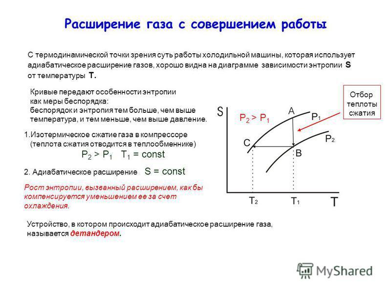 Расширение газа с совершением работы С термодинамической точки зрения суть работы холодильной машины, которая использует адиабатическое расширение газов, хорошо видна на диаграмме зависимости энтропии S от температуры T. P 2 > P 1 Кривые передают осо