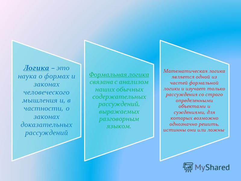 Логика – это наука о формах и законах человеческого мышления и, в частности, о законах доказательных рассуждений Формальная логика связана с анализом наших обычных содержательных рассуждений, выражаемых разговорным языком. Математическая логика являе