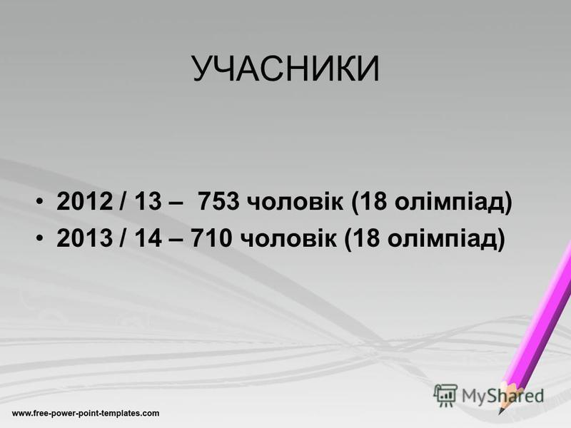 УЧАСНИКИ 2012 / 13 – 753 чоловік (18 олімпіад) 2013 / 14 – 710 чоловік (18 олімпіад)