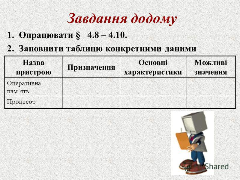 Завдання додому 1.Опрацювати § 4.8 – 4.10. 2.Заповнити таблицю конкретними даними Назва пристрою Призначення Основні характеристики Можливі значення Оперативна память Процесор