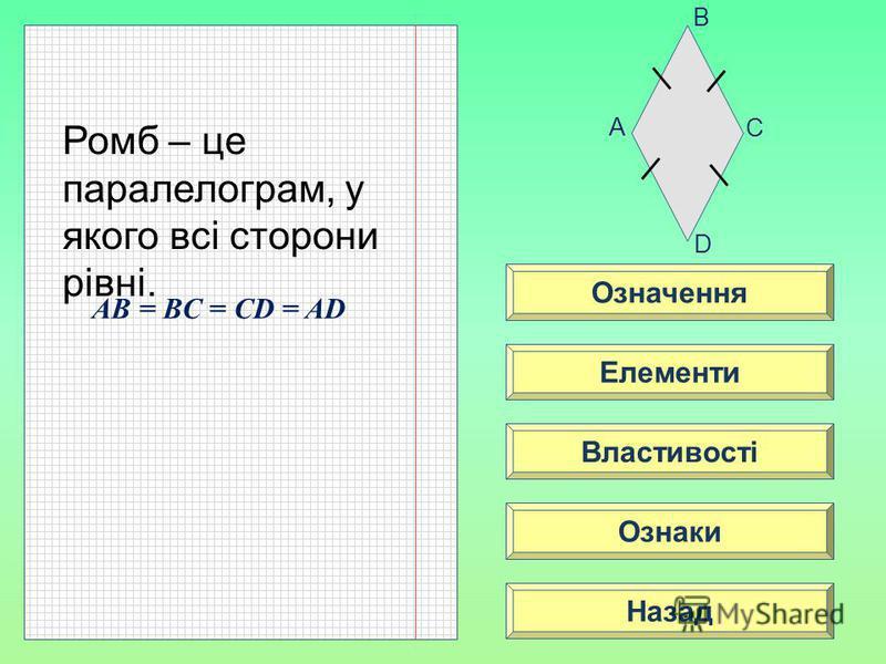 Означення Властивості Ознаки Елементи Назад A C D Ромб – це паралелограм, у якого всі сторони рівні. AB = BC = CD = AD B