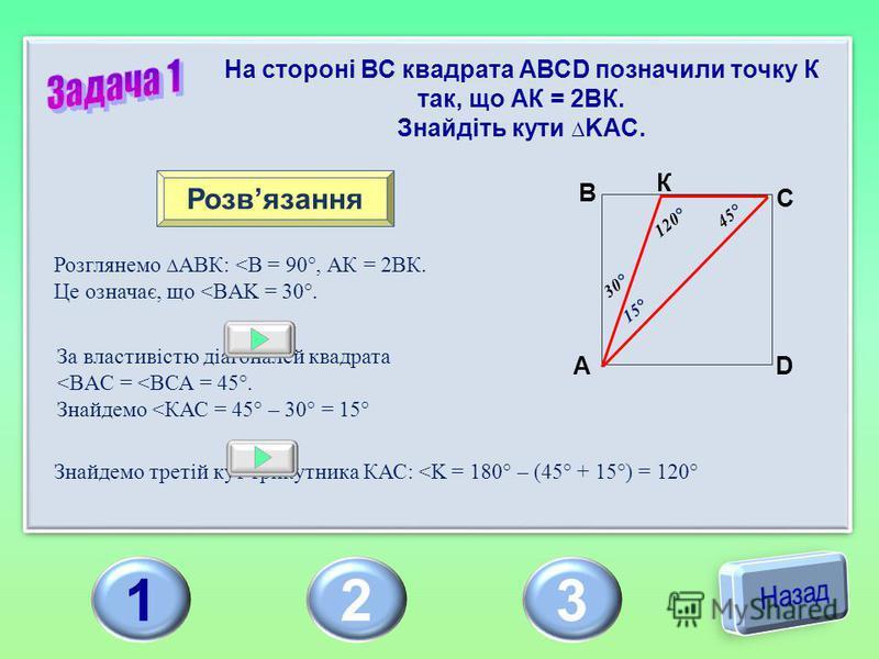 123 На стороні ВС квадрата АВСD позначили точку К так, що АК = 2ВК. Знайдіть кути KAС. Розвязання Розглянемо АВК: <B = 90°, АК = 2ВК. Це означає, що <BAK = 30°. За властивістю діагоналей квадрата <BAC = <ВСА = 45°. Знайдемо <КАС = 45° – 30° = 15° Зна