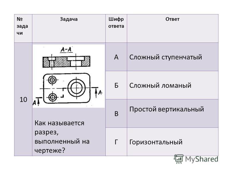 задачи Задача Шифр ответа Ответ 10 Как называется разрез, выполненный на чертеже? АСложный ступенчатый БСложный ломаный В Простой вертикальный ГГоризонтальный