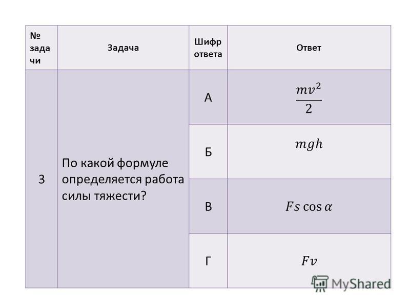 задачи Задача Шифр ответа Ответ 3 По какой формуле определяется работа силы тяжести? А Б В Г