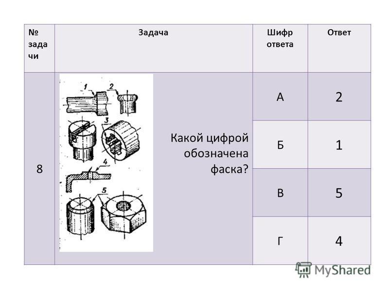 задачи Задача Шифр ответа Ответ 8 Какой цифрой обозначена фаска? А 2 Б 1 В 5 Г 4