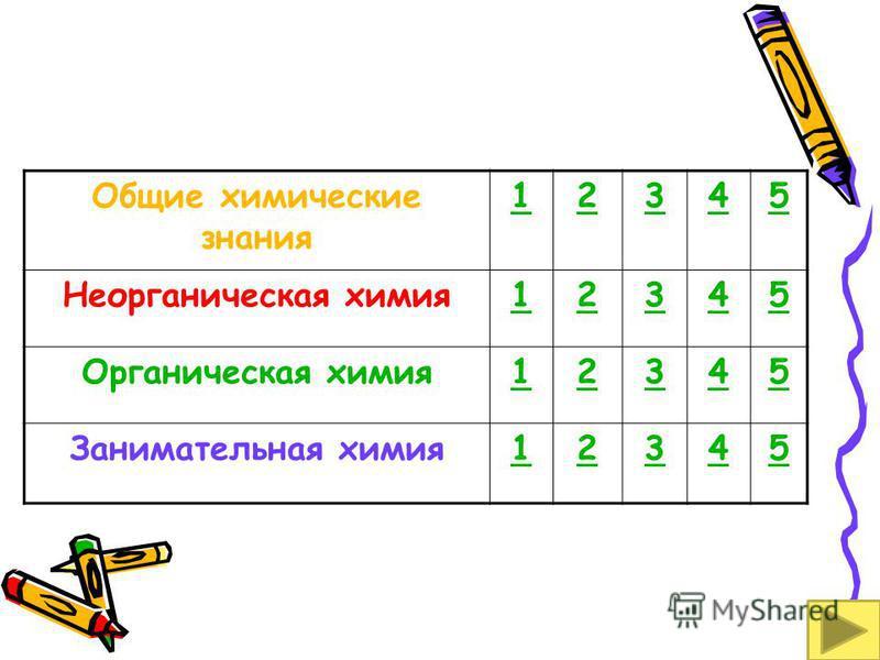 Общие химические знания 12345 Неорганическая химия 12345 Органическая химия 12345 Занимательная химия 12345
