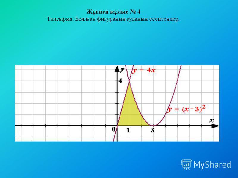 Жұппен жұмыс 4 Тапсырма: Боялған фигураның ауданын есептеңдер.