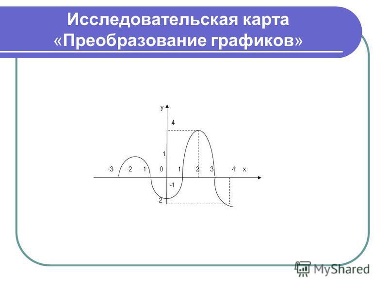 Исследовательская карта «Преобразование графиков» у 4 1 -3 -2 -1 0 1 2 3 4 х -2