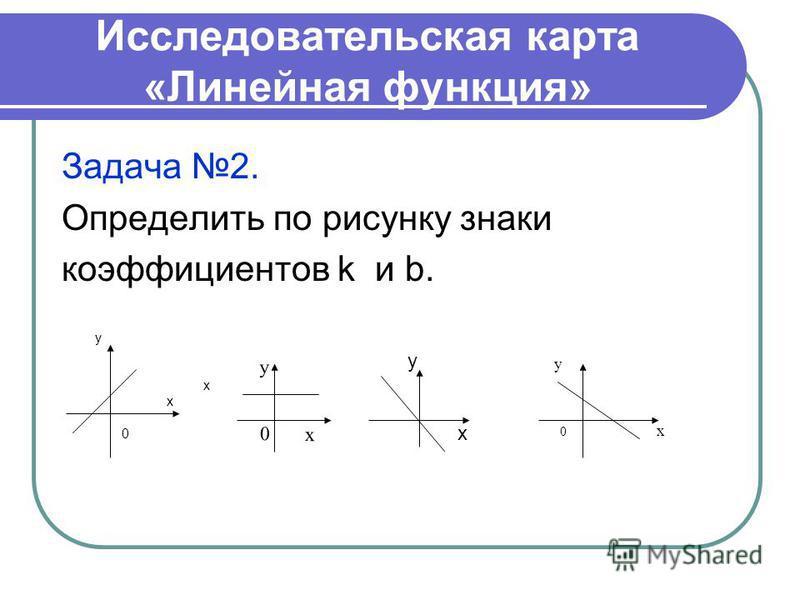 у х Исследовательская карта «Линейная функция» Задача 2. Определить по рисунку знаки коэффициентов k и b. у х у 0 х у х 0 у 0 х