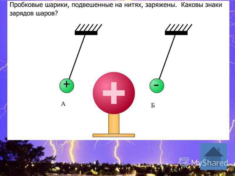 Формула силы тока ответ –