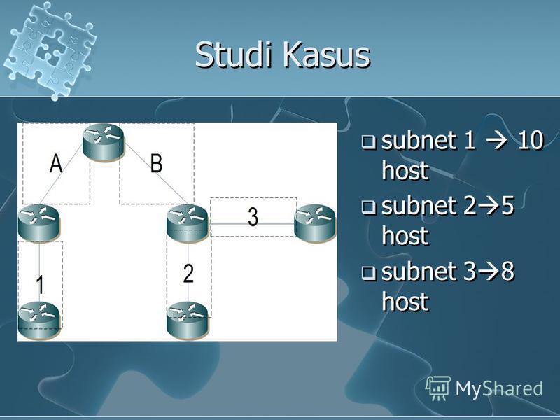 Studi Kasus subnet 1 10 host subnet 2 5 host subnet 3 8 host subnet 1 10 host subnet 2 5 host subnet 3 8 host
