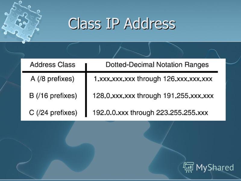 Class IP Address