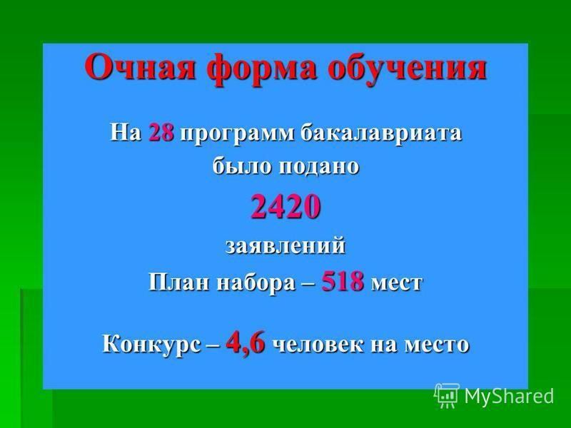 Очная форма обучения На 28 программ бакалавриата было подано 2420 заявлений План набора – 518 мест Конкурс – 4,6 человек на место