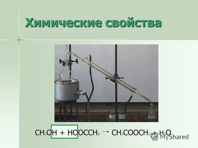 Химические свойства СН 3 ОН + НООССН 3 СН 3 СООСН 3 + Н 2 О