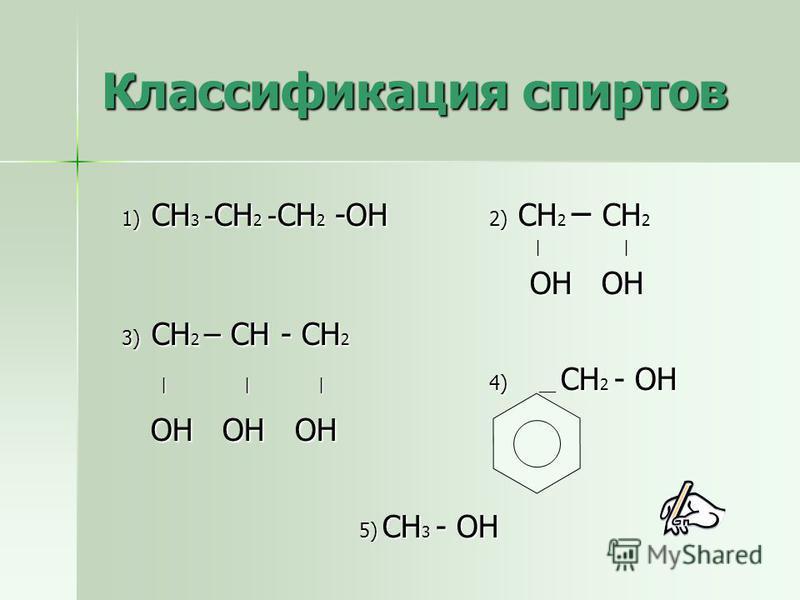 Классификация спиртов 1) СН 3 - СН 2 - СН 2 -ОН 2) СН 2 – СН 2 | | | | ОН ОН ОН ОН 3) СН 2 – СН - СН 2 | | | 4) __ СН 2 - ОН | | | 4) __ СН 2 - ОН ОН ОН ОН ОН ОН ОН 5) СН 3 - ОН 5) СН 3 - ОН