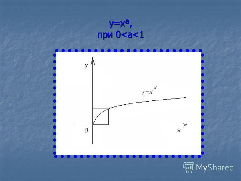 y=xª, при 0<a<1