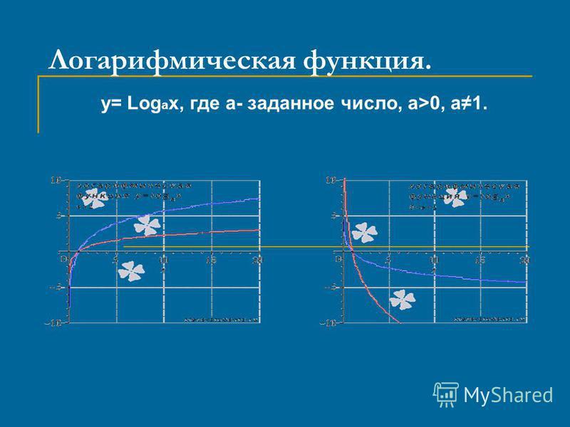 Логарифмическая функция. у= Log a x, где а- заданное число, а>0, а 1.