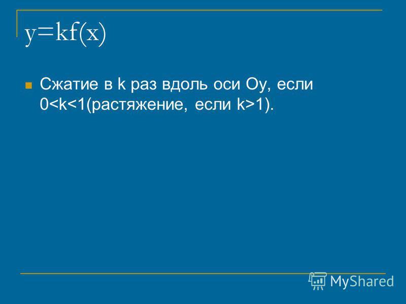 y=kf(x) Сжатие в k раз вдоль оси Oy, если 0 1).