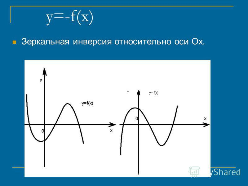 y=-f(x) Зеркальная инверсия относительно оси Ox.