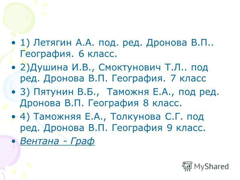 1) Летягин А.А. под. ред. Дронова В.П.. География. 6 класс. 2)Душина И.В., Смоктунович Т.Л.. под ред. Дронова В.П. География. 7 класс 3) Пятунин В.Б., Таможня Е.А., под ред. Дронова В.П. География 8 класс. 4) Таможняя Е.А., Толкунова С.Г. под ред. Др