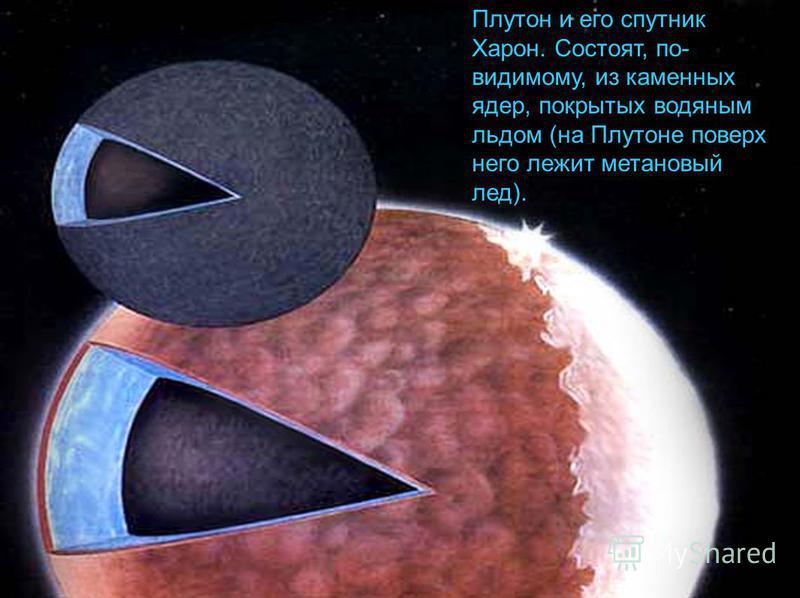 Плутон и его спутник Харон. Состоят, по- видимому, из каменных ядер, покрытых водяным льдом (на Плутоне поверх него лежит метановый лед).