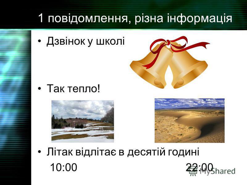 1 повідомлення, різна інформація Дзвінок у школі Так тепло! Літак відлітає в десятій годині 10:0022:00
