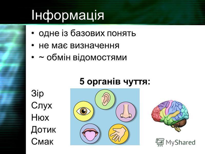 Інформація одне із базових понять не має визначення ~ обмін відомостями 5 органів чуття: Зір Слух Нюх Дотик Смак