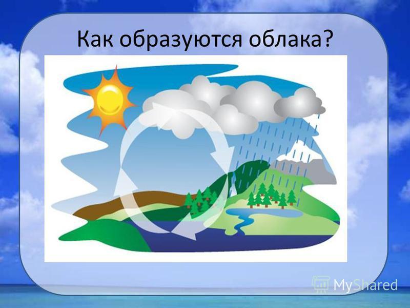 Как образуются облака? Что у облака внутри? Может в нём воды кадушка? Может мягкая подушка? Может в нём, как виноград. Созревает звонкий град?