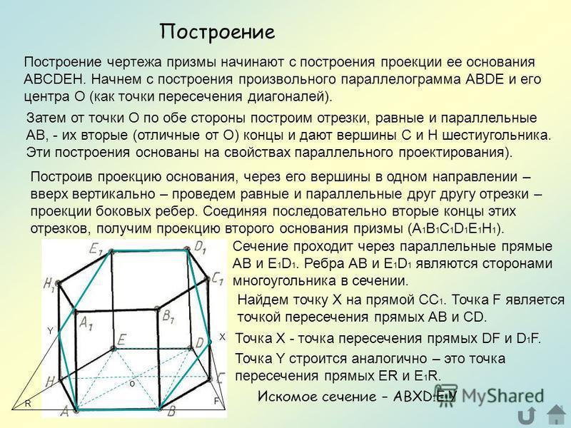 Затем от точки О по обе стороны построим отрезки, равные и параллельные АВ, - их вторые (отличные от О) концы и дают вершины С и Н шестиугольника. Эти построения основаны на свойствах параллельного проектирования). Точка Х - точка пересечения прямых