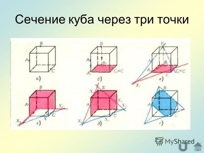 Сечение куба через три точки