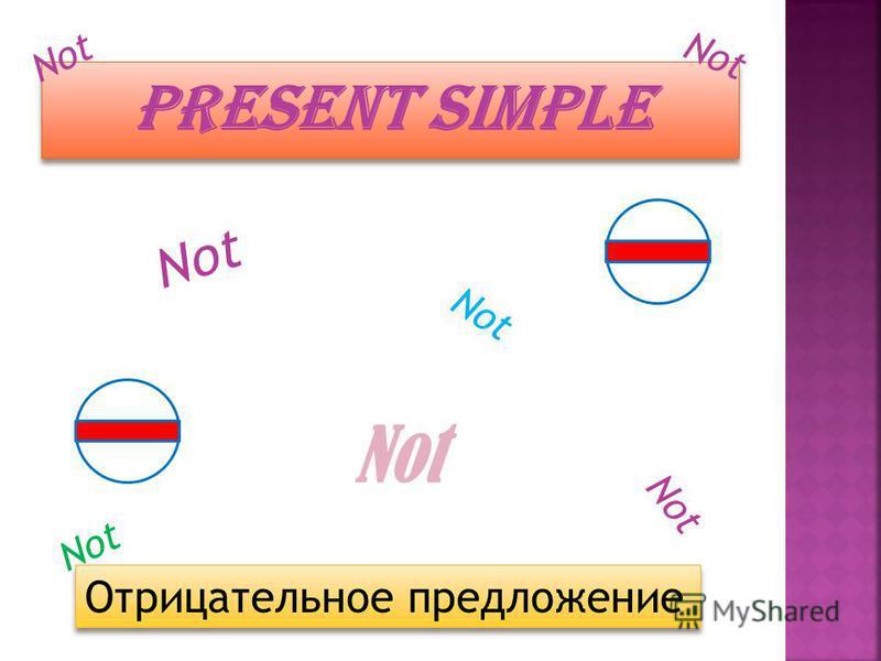 Present Simple Отрицательное предложение Not