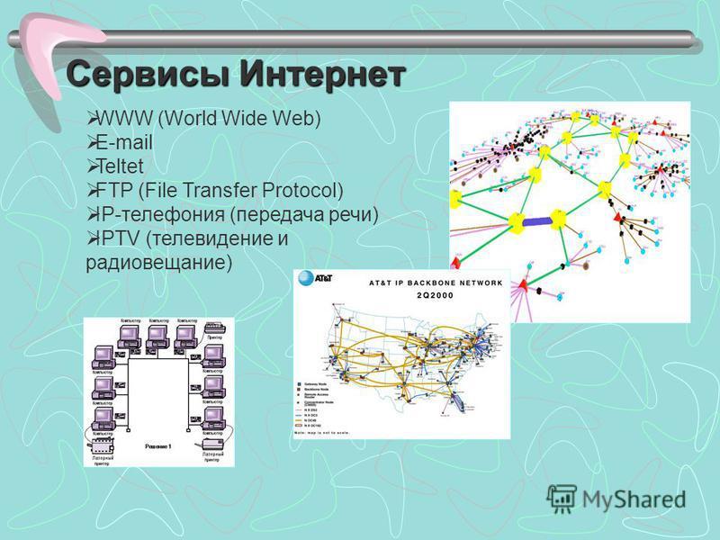 WWW (World Wide Web) E-mail Teltet FTP (File Transfer Protocol) IP-телефония (передача речи) IPTV (телевидение и радиовещание) Сервисы Интернет Сервисы Интернет