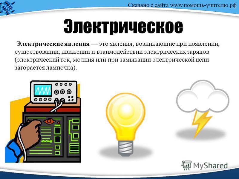 Скачано с сайта www.помощь-учителю.рф Электрическое Электрические явления это явления, возникающие при появлении, существовании, движении и взаимодействии электрических зарядов (электрический ток, молния или при замыкании электрической цепи загораетс