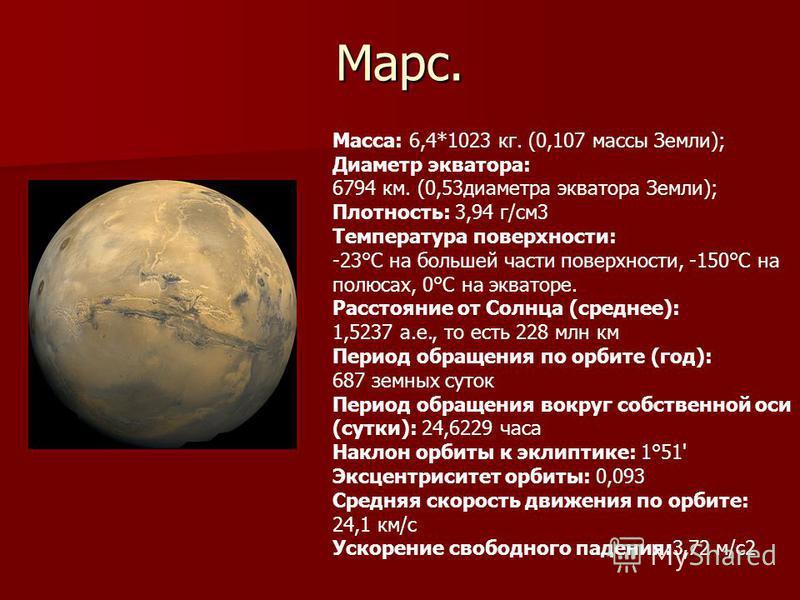Марс. Масса: 6,4*1023 кг. (0,107 массы Земли); Диаметр экватора: 6794 км. (0,53 диаметра экватора Земли); Плотность: 3,94 г/см 3 Температура поверхности: -23°С на большей части поверхности, -150°С на полюсах, 0°С на экваторе. Расстояние от Солнца (ср