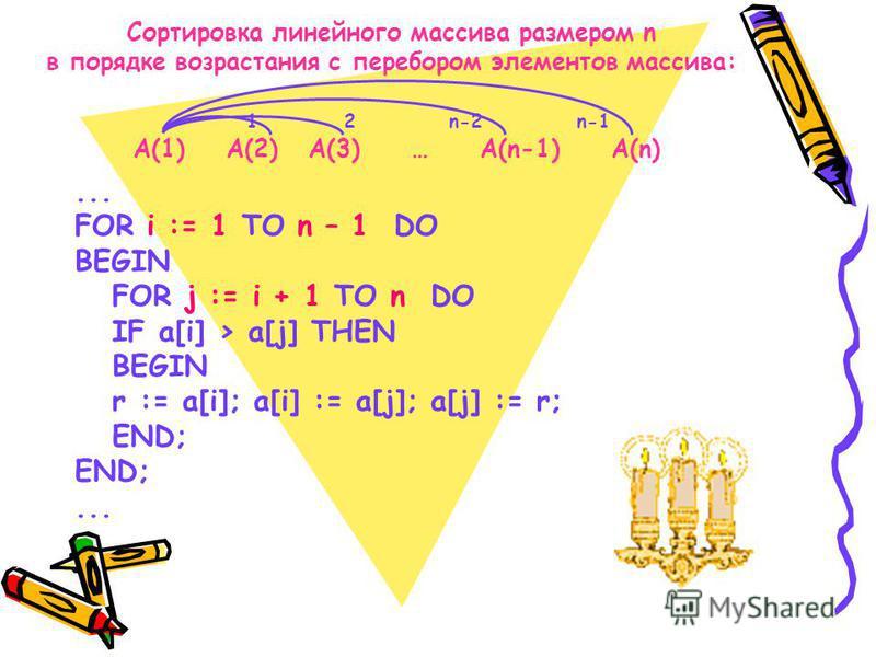 Сортировка линейного массива размером n в порядке возрастания с перебором элементов массива: 1 2 n-2 n-1 А(1) А(2) А(3) … А(n-1) A(n)... FOR i := 1 TO n – 1 DO BEGIN FOR j := i + 1 TO n DO IF a[i] > a[j] THEN BEGIN r := a[i]; a[i] := a[j]; a[j] := r;
