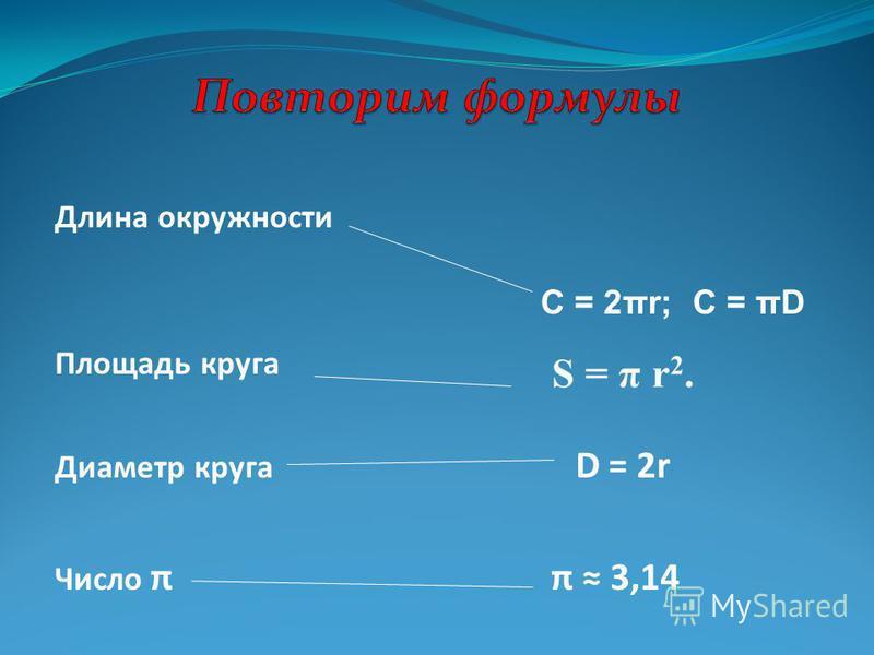 Длина окружности Площадь круга Диаметр круга D = 2r Число π π 3,14 C = 2πr; C = πD