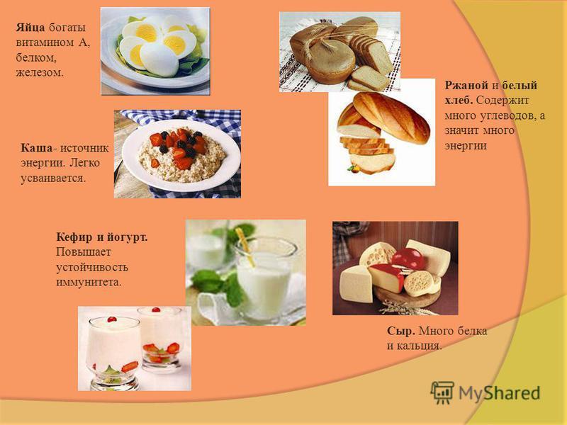 Яйца богаты витамином А, белком, железом. Каша- источник энергии. Легко усваивается. Кефир и йогурт. Повышает устойчивость иммунитета. Ржаной и белый хлеб. Содержит много углеводов, а значит много энергии Сыр. Много белка и кальция.