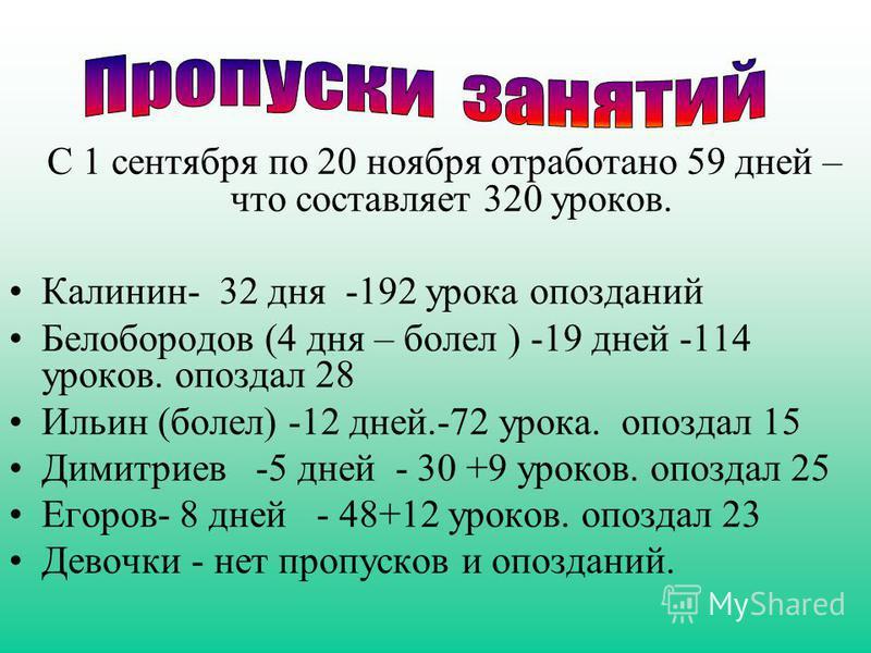 С 1 сентября по 20 ноября отработано 59 дней – что составляет 320 уроков. Калинин- 32 дня -192 урока опозданий Белобородов (4 дня – болел ) -19 дней -114 уроков. опоздал 28 Ильин (болел) -12 дней.-72 урока. опоздал 15 Димитриев -5 дней - 30 +9 уроков