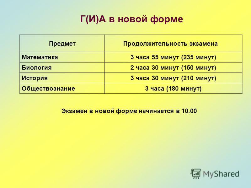 Г(И)А в новой форме Предмет Продолжительность экзамена Математика 3 часа 55 минут (235 минут) Биология 2 часа 30 минут (150 минут) История 3 часа 30 минут (210 минут) Обществознание 3 часа (180 минут) Экзамен в новой форме начинается в 10.00