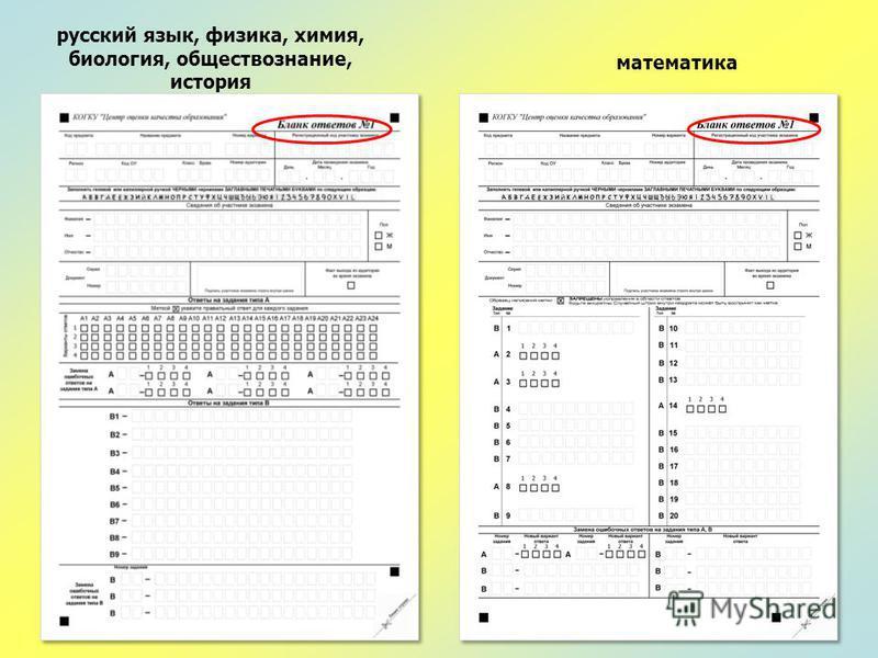 математика русский язык, физика, химия, биология, обществознание, история