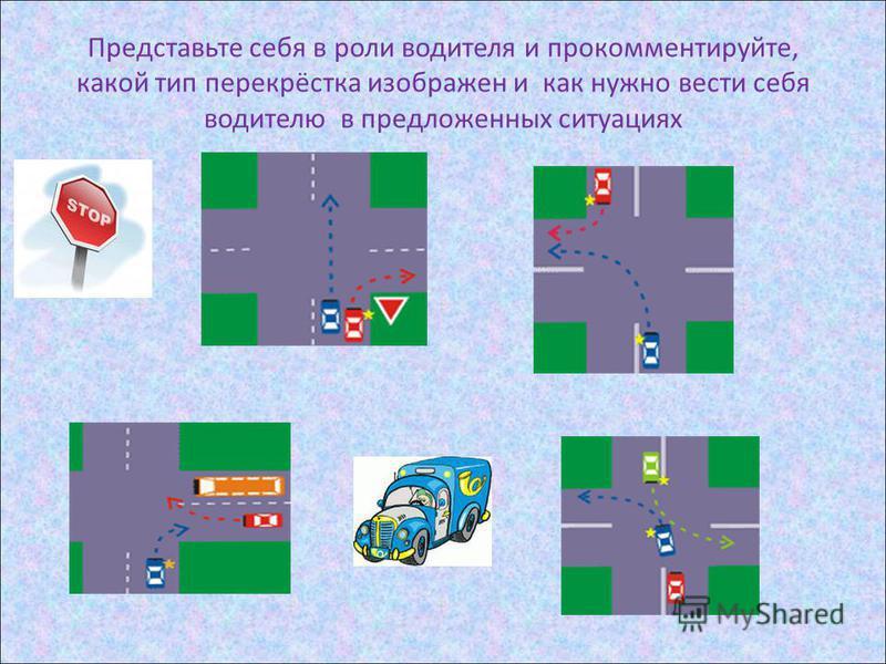 Представьте себя в роли водителя и прокомментируйте, какой тип перекрёстка изображен и как нужно вести себя водителю в предложенных ситуациях