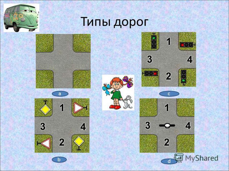 Типы дорог а b c d